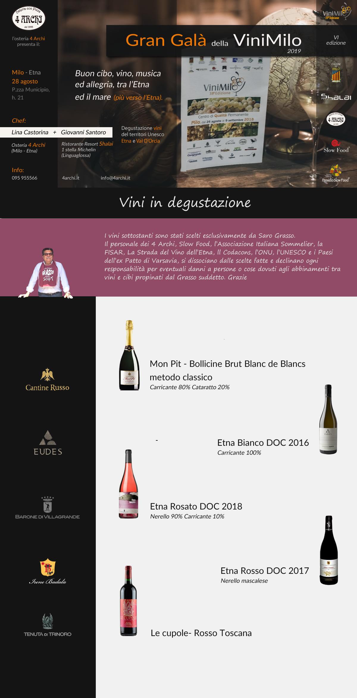 I vini del GranGalà della ViniMilo 2019